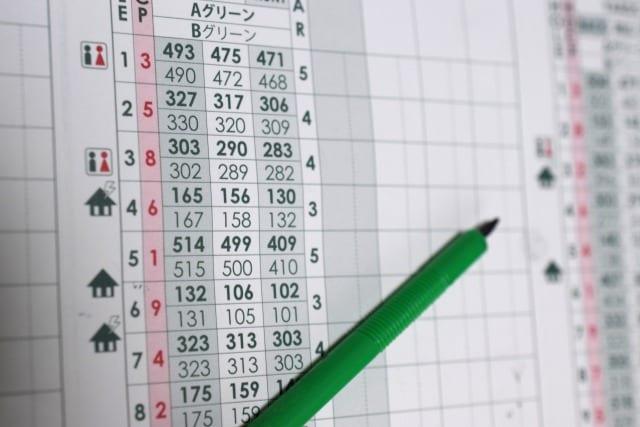 ゴルフ スコア 数え方